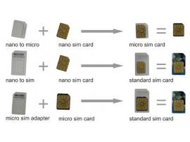 Набор адаптеров Sim-карт